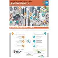 Conferinta Jump to Smart. 1.0. Romania Oraselor Inteligente